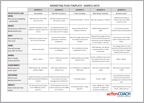 Free marketing plan template mindyerbusiness for Sales and marketing plans templates